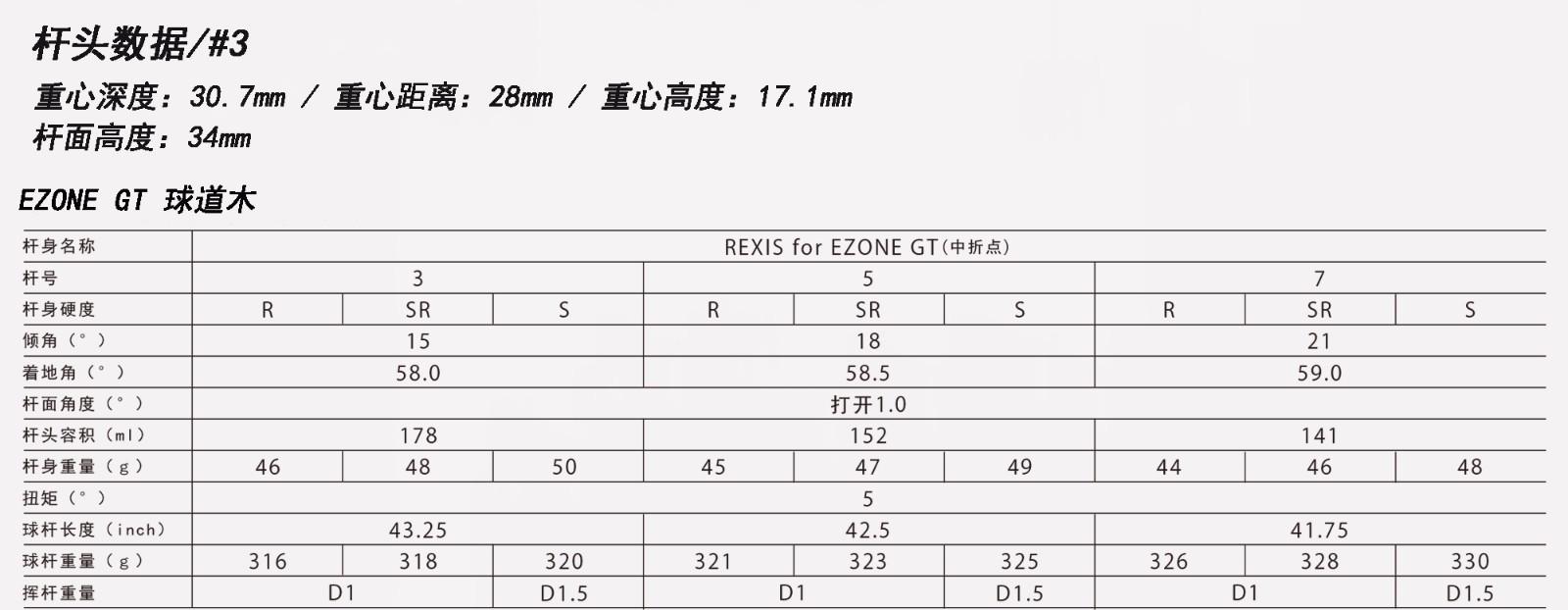 EZONE_GT_UT_基本.jpg