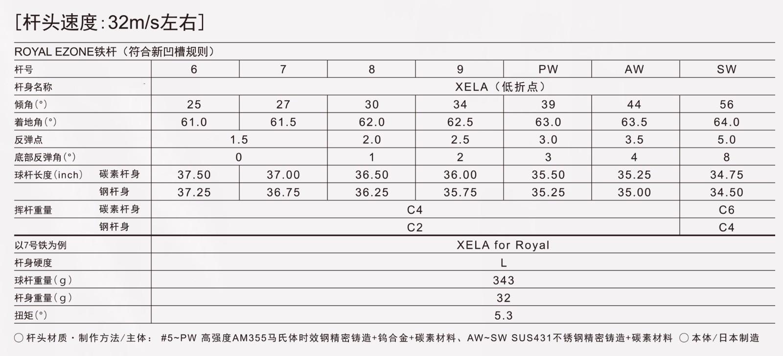 Royal EZONE 铁杆.jpg
